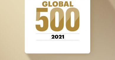 Xiaomi се изкачва до 338-о място във Fortune Global 500, превръщайки се в най-бързо развиващата се компания в категорията Интернет и търговия на дребно през 2021 г.
