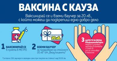 4500 ваксини са поставени във ваксинационните центрове на МЕТРО България от началото на септември до днес